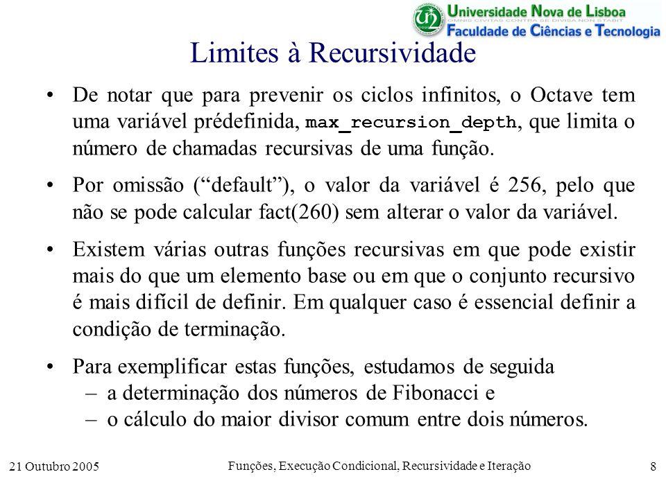 Limites à Recursividade