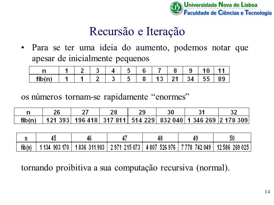 Recursão e IteraçãoPara se ter uma ideia do aumento, podemos notar que apesar de inicialmente pequenos.