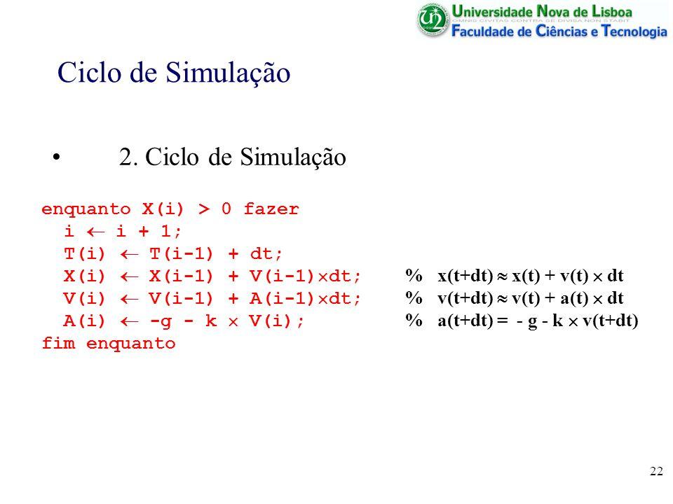 Ciclo de Simulação 2. Ciclo de Simulação enquanto X(i) > 0 fazer