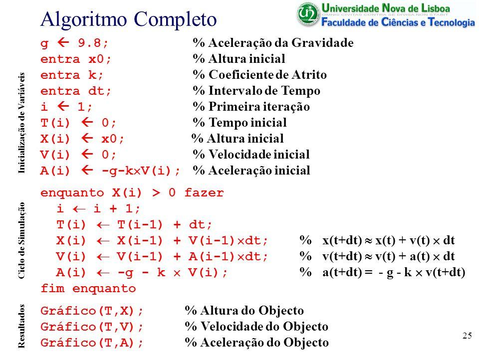 Algoritmo Completo g  9.8; % Aceleração da Gravidade