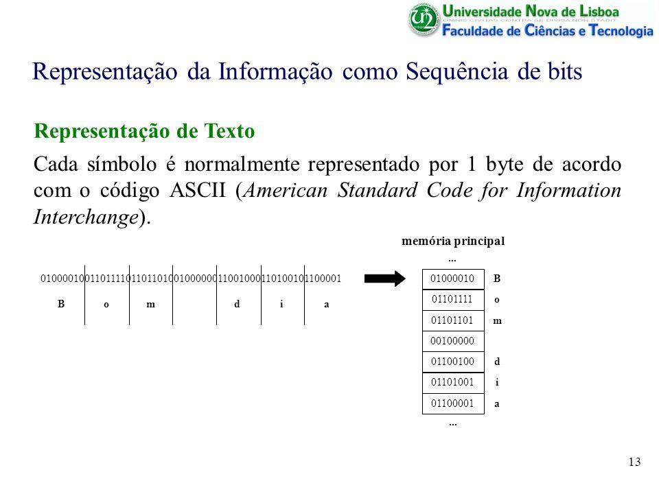 Representação da Informação como Sequência de bits