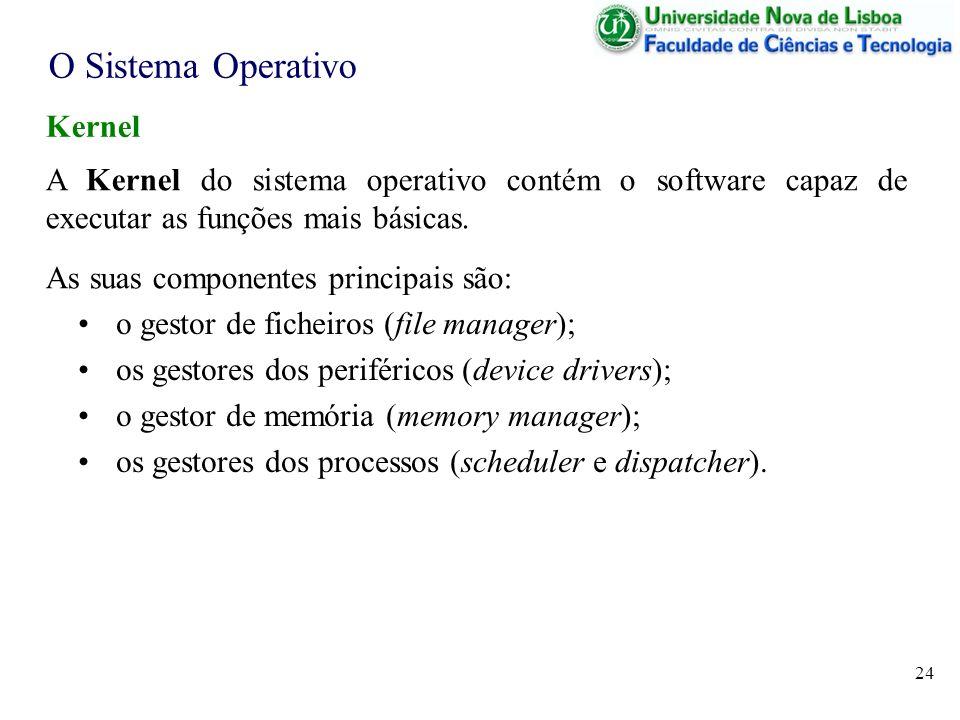 O Sistema Operativo Kernel