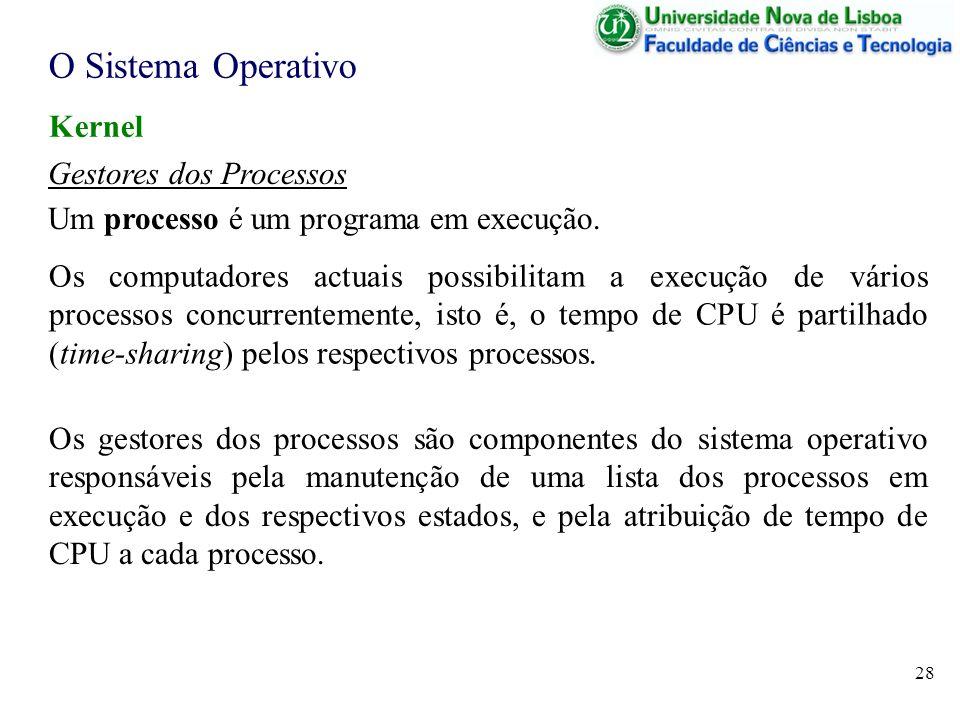 O Sistema Operativo Kernel Gestores dos Processos