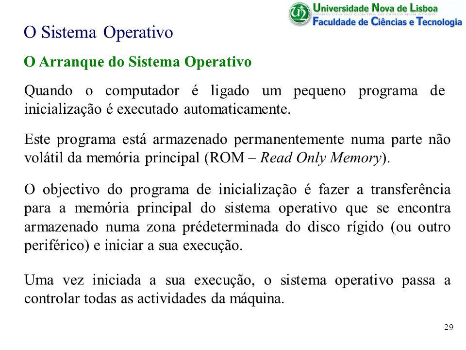 O Sistema Operativo O Arranque do Sistema Operativo