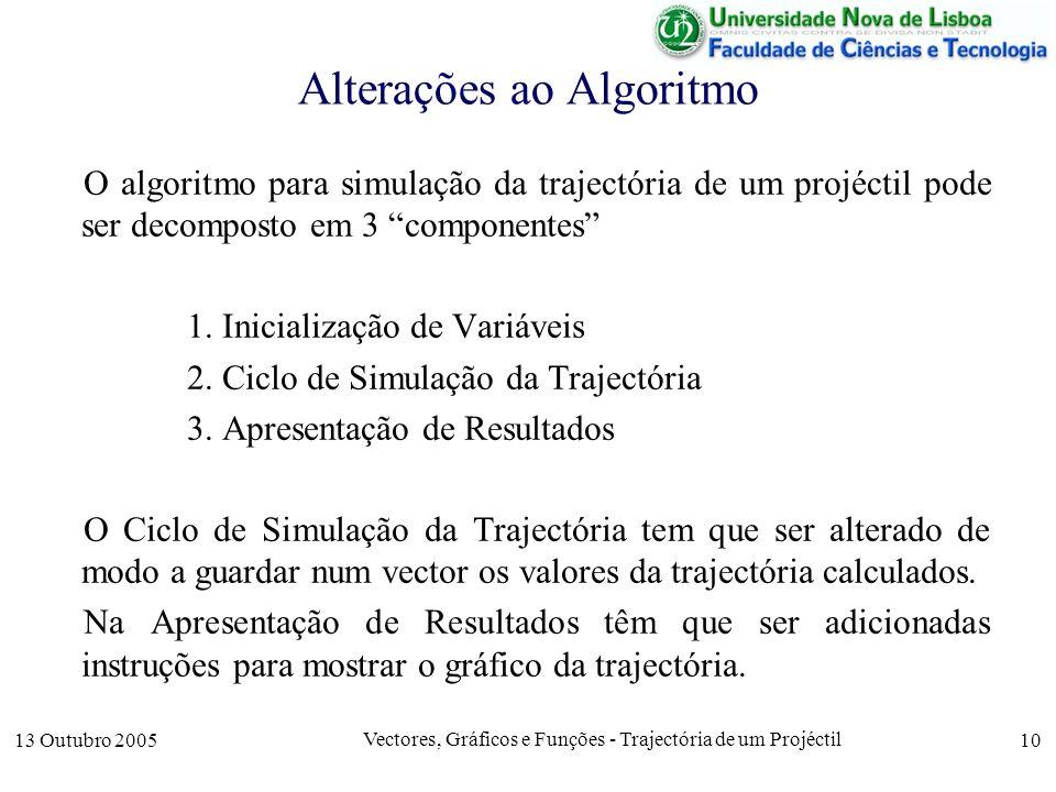 Alterações ao Algoritmo
