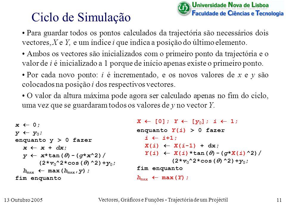 Vectores, Gráficos e Funções - Trajectória de um Projéctil