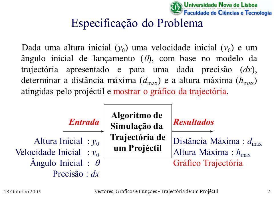 Especificação do Problema