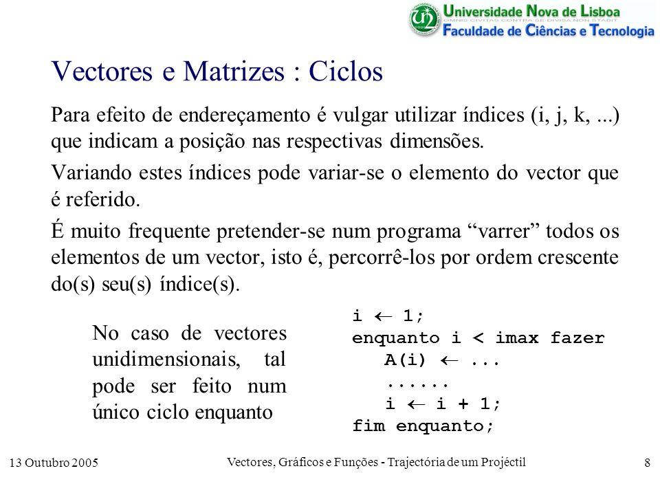 Vectores e Matrizes : Ciclos