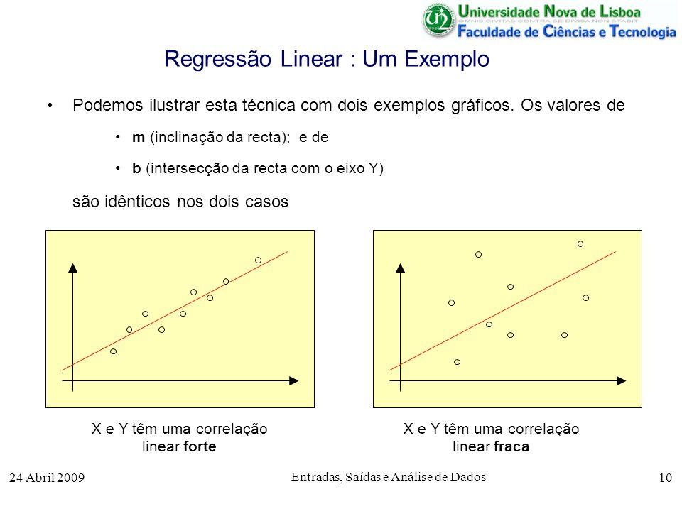 Regressão Linear : Um Exemplo