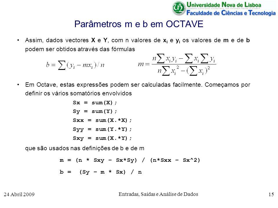 Parâmetros m e b em OCTAVE