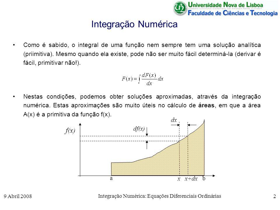 Integração Numérica: Equações Diferenciais Ordinárias
