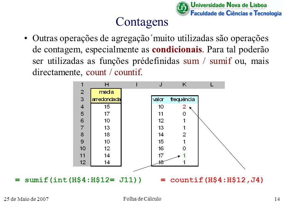 Contagens