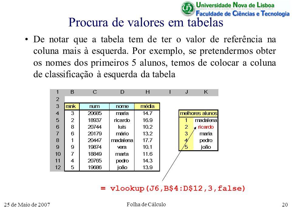 Procura de valores em tabelas