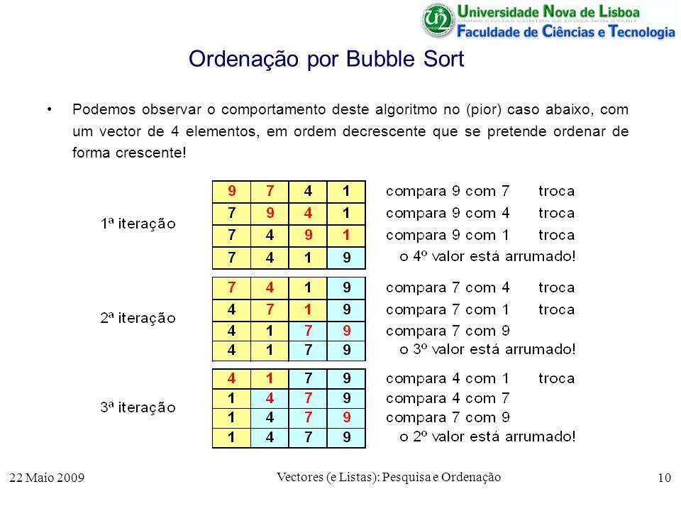 Ordenação por Bubble Sort