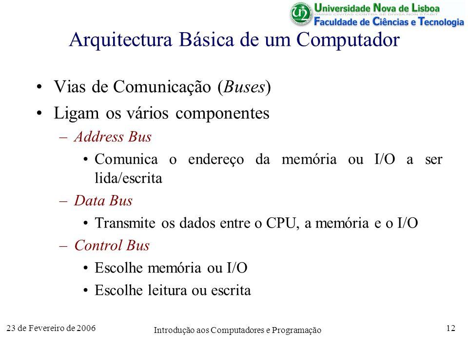 Arquitectura Básica de um Computador