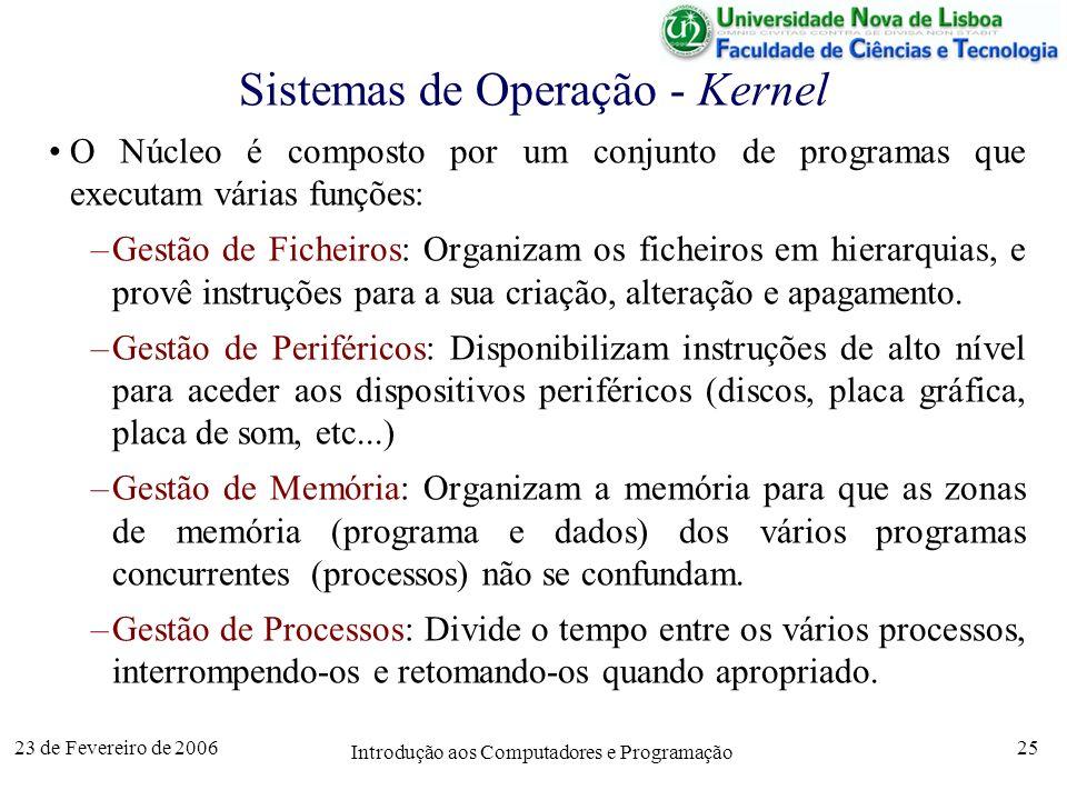 Sistemas de Operação - Kernel