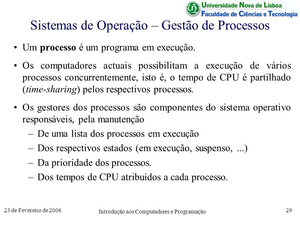 Sistemas de Operação – Gestão de Processos