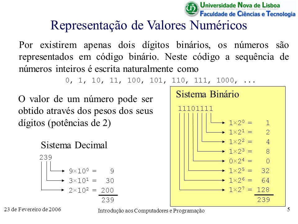Representação de Valores Numéricos
