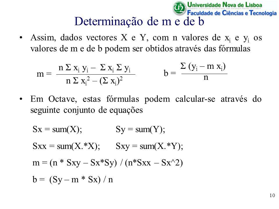Determinação de m e de b Assim, dados vectores X e Y, com n valores de xi e yi os valores de m e de b podem ser obtidos através das fórmulas.