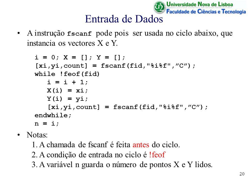 Entrada de Dados A instrução fscanf pode pois ser usada no ciclo abaixo, que instancia os vectores X e Y.