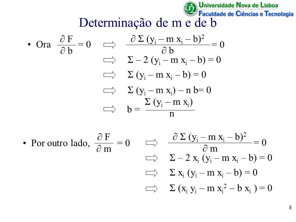Determinação de m e de b F b Σ (yi – m xi – b)2 b = 0