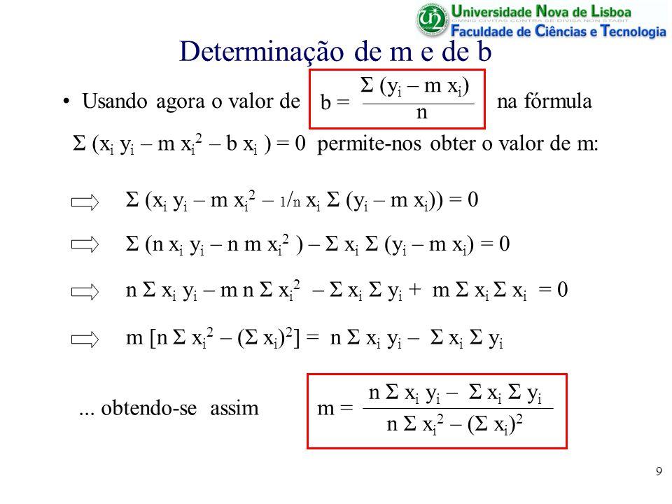 Determinação de m e de b Σ (yi – m xi) n