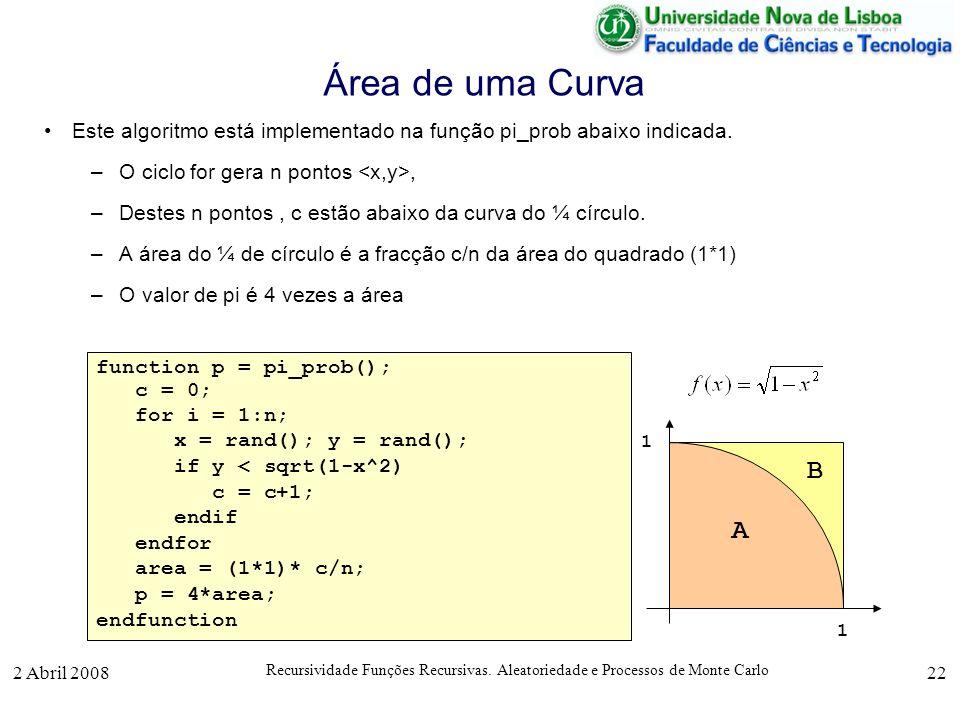 Área de uma Curva Este algoritmo está implementado na função pi_prob abaixo indicada. O ciclo for gera n pontos <x,y>,