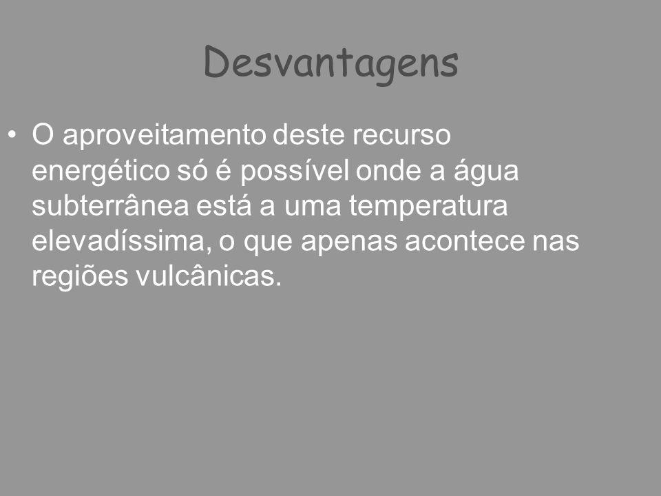 Desvantagens