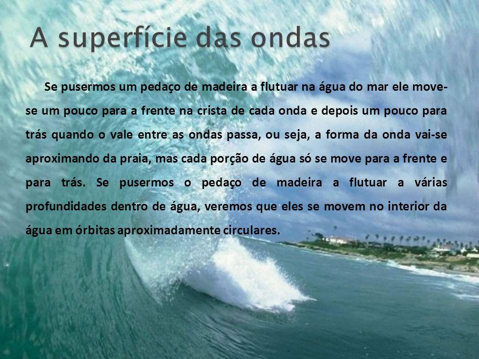 A superfície das ondas