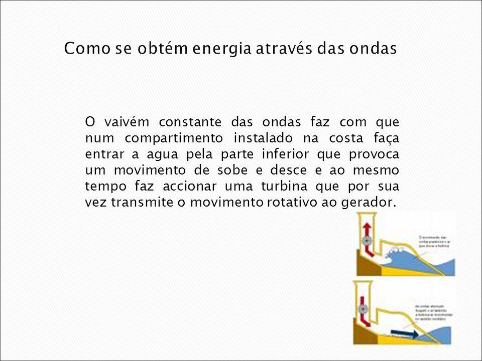 Como se obtém energia através das ondas