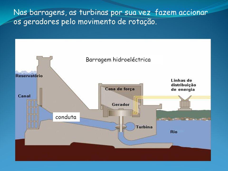 Nas barragens, as turbinas por sua vez fazem accionar os geradores pelo movimento de rotação.
