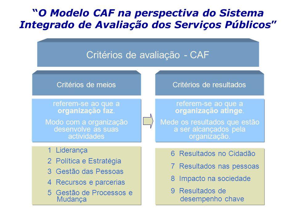 Critérios de avaliação - CAF