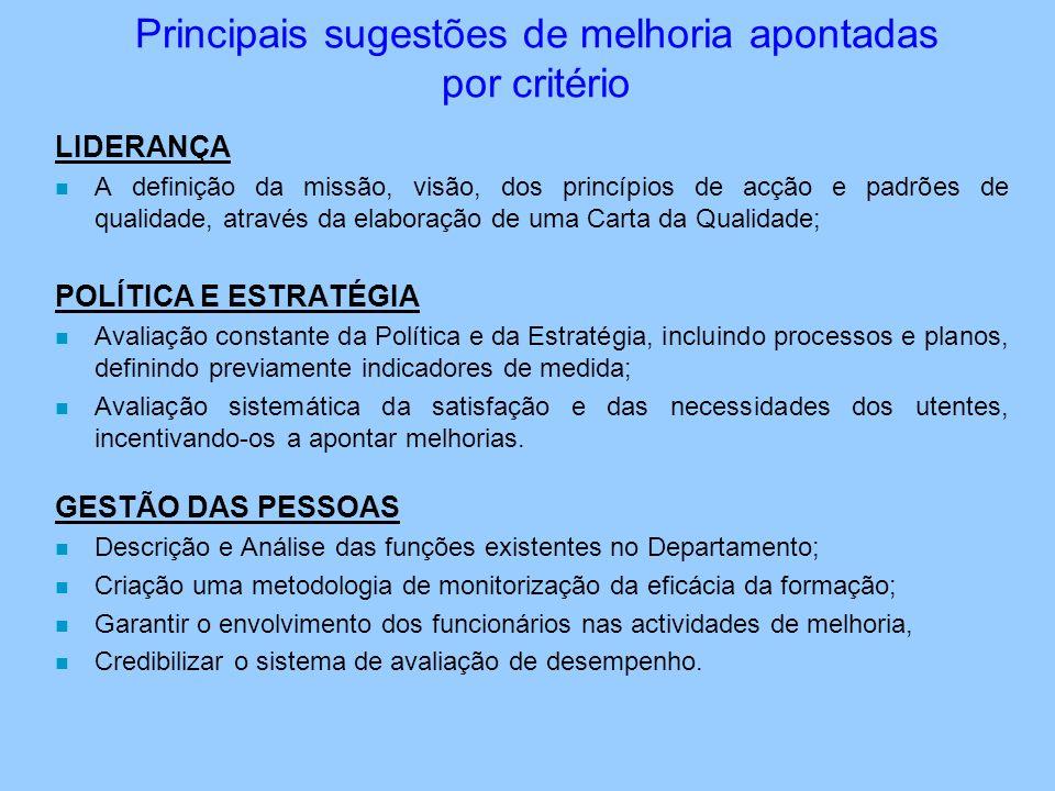 Principais sugestões de melhoria apontadas por critério