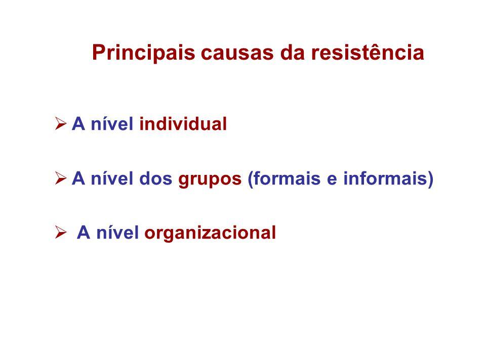Principais causas da resistência