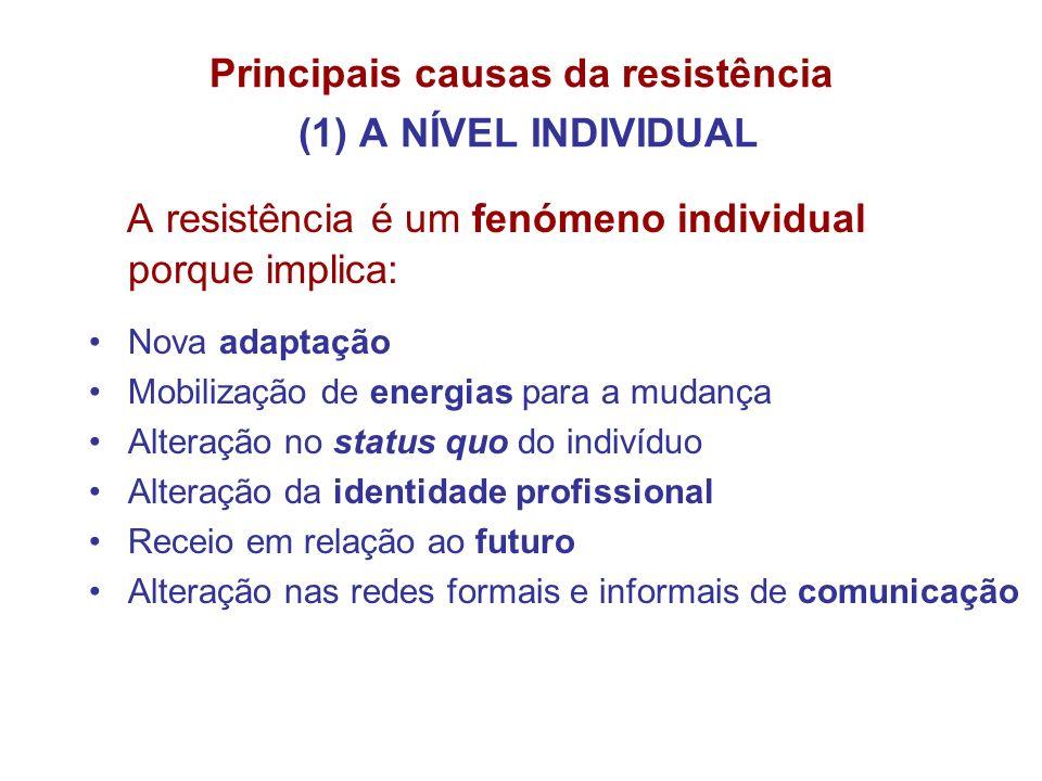 Principais causas da resistência (1) A NÍVEL INDIVIDUAL