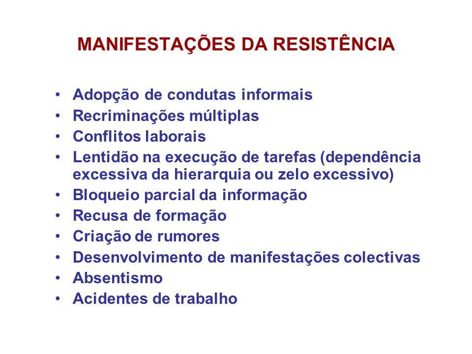 MANIFESTAÇÕES DA RESISTÊNCIA