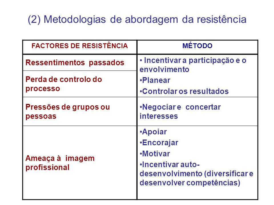 (2) Metodologias de abordagem da resistência