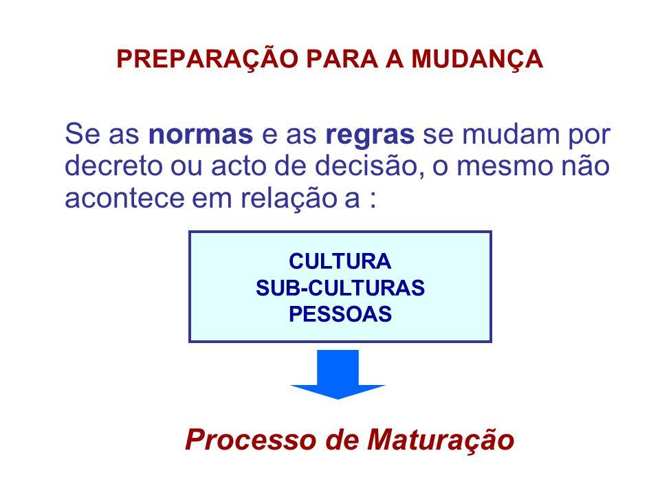PREPARAÇÃO PARA A MUDANÇA