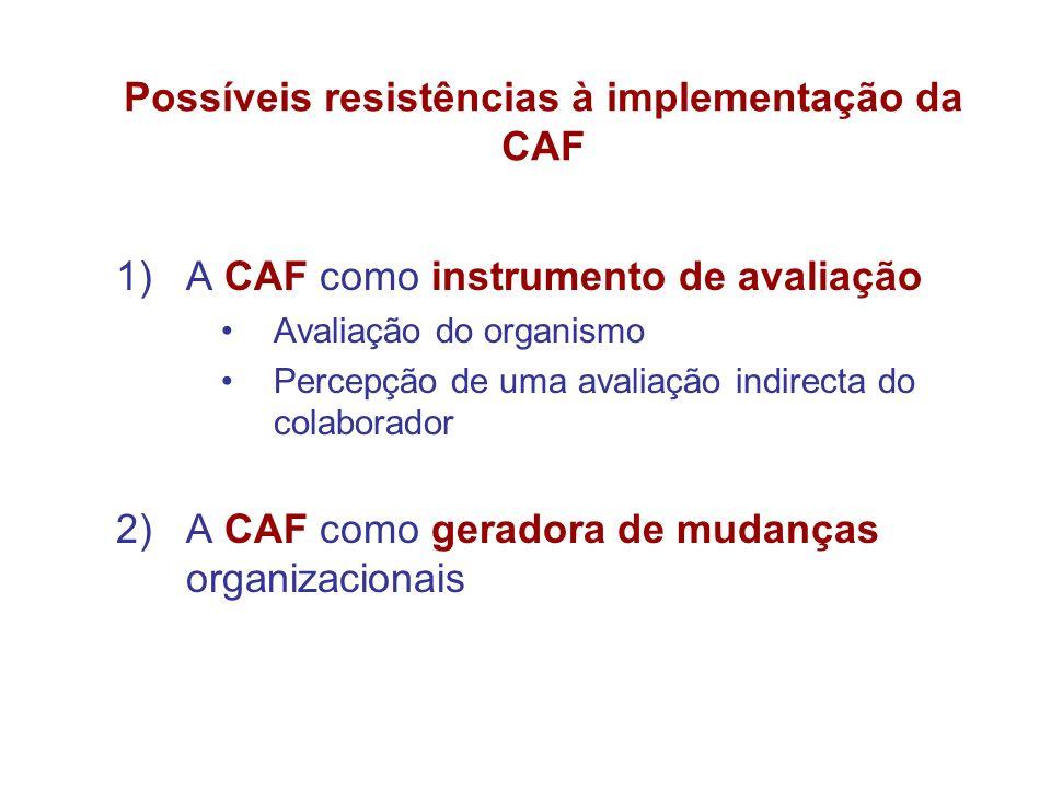 Possíveis resistências à implementação da CAF