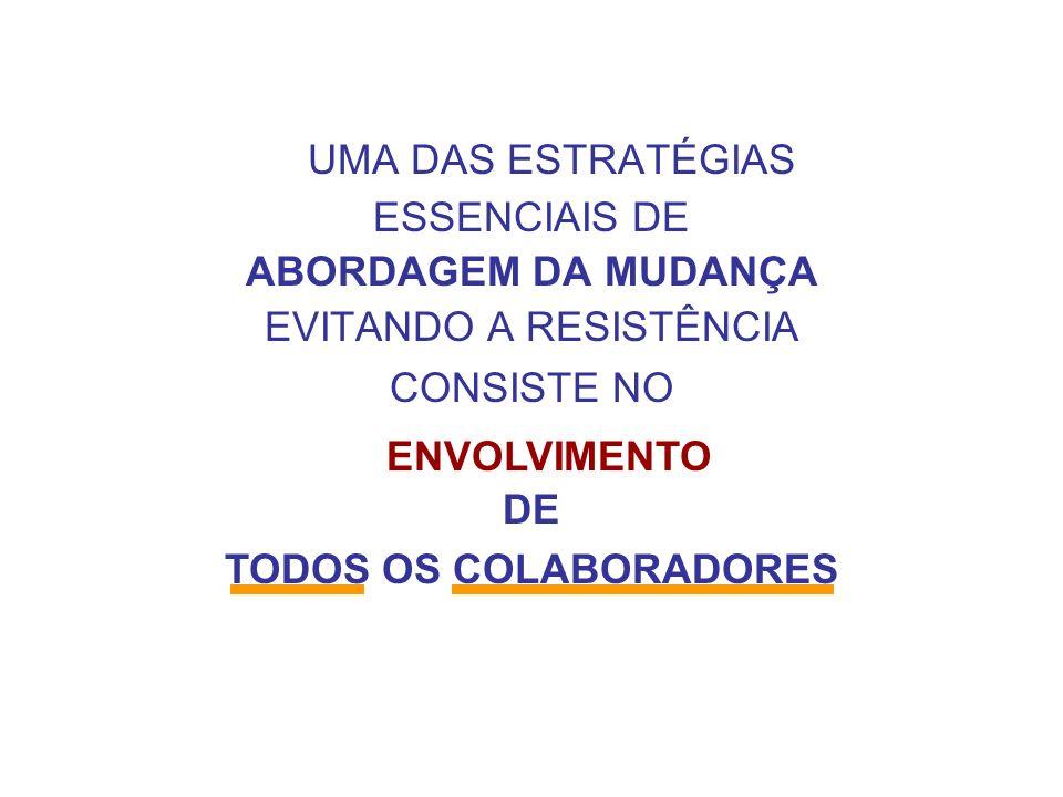 TODOS OS COLABORADORES