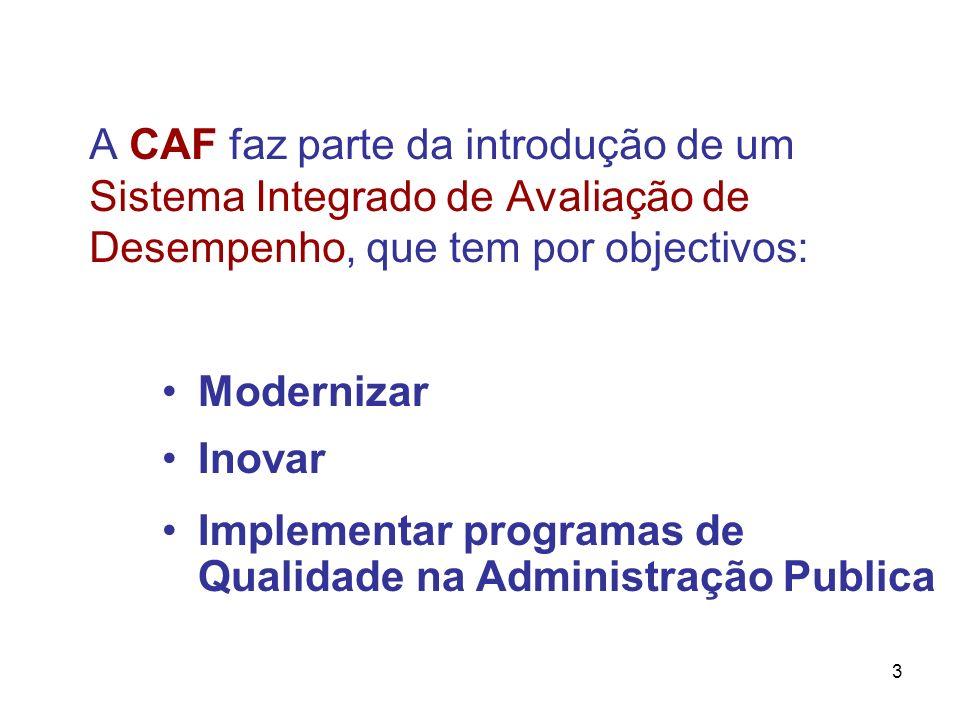 Implementar programas de Qualidade na Administração Publica