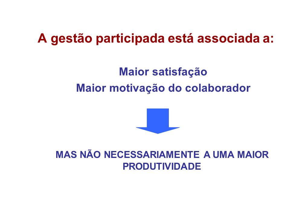 A gestão participada está associada a:
