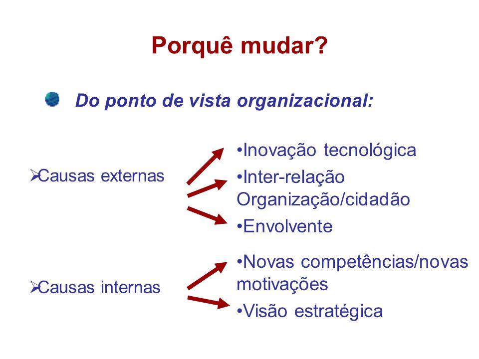 Porquê mudar Do ponto de vista organizacional: Inovação tecnológica