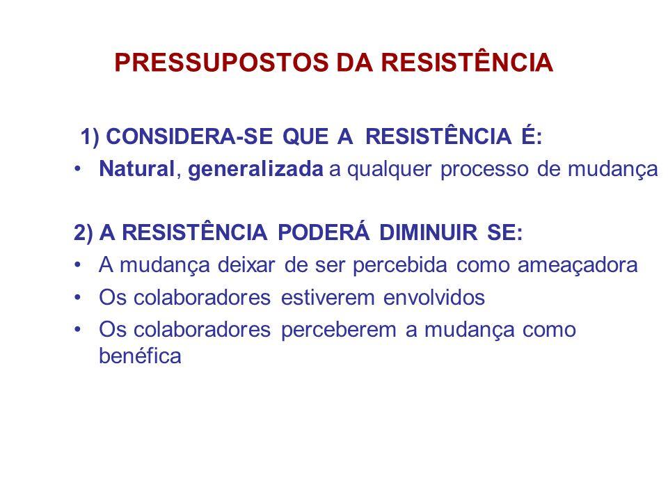 PRESSUPOSTOS DA RESISTÊNCIA
