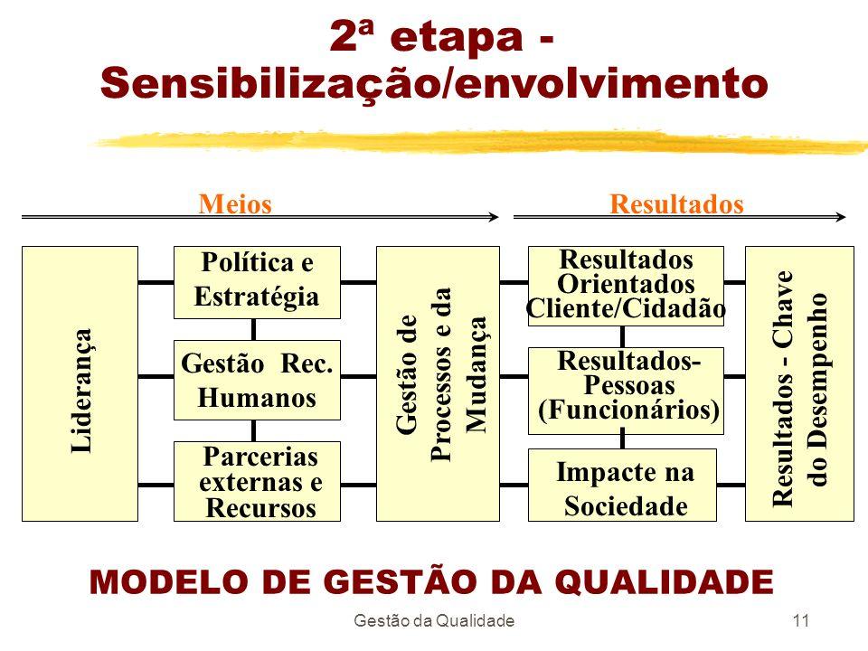MODELO DE GESTÃO DA QUALIDADE