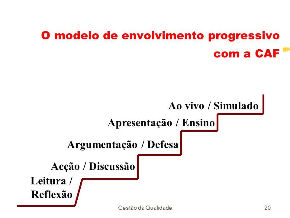 O modelo de envolvimento progressivo com a CAF