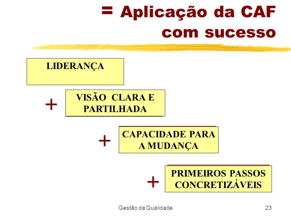 = Aplicação da CAF com sucesso