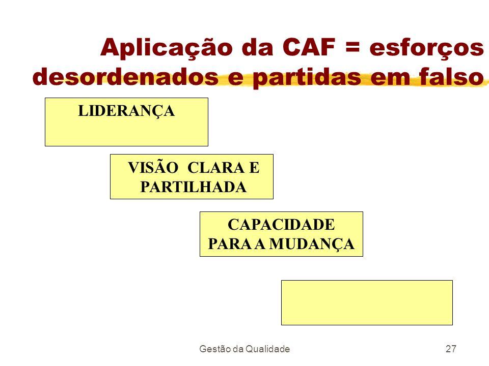 Aplicação da CAF = esforços desordenados e partidas em falso
