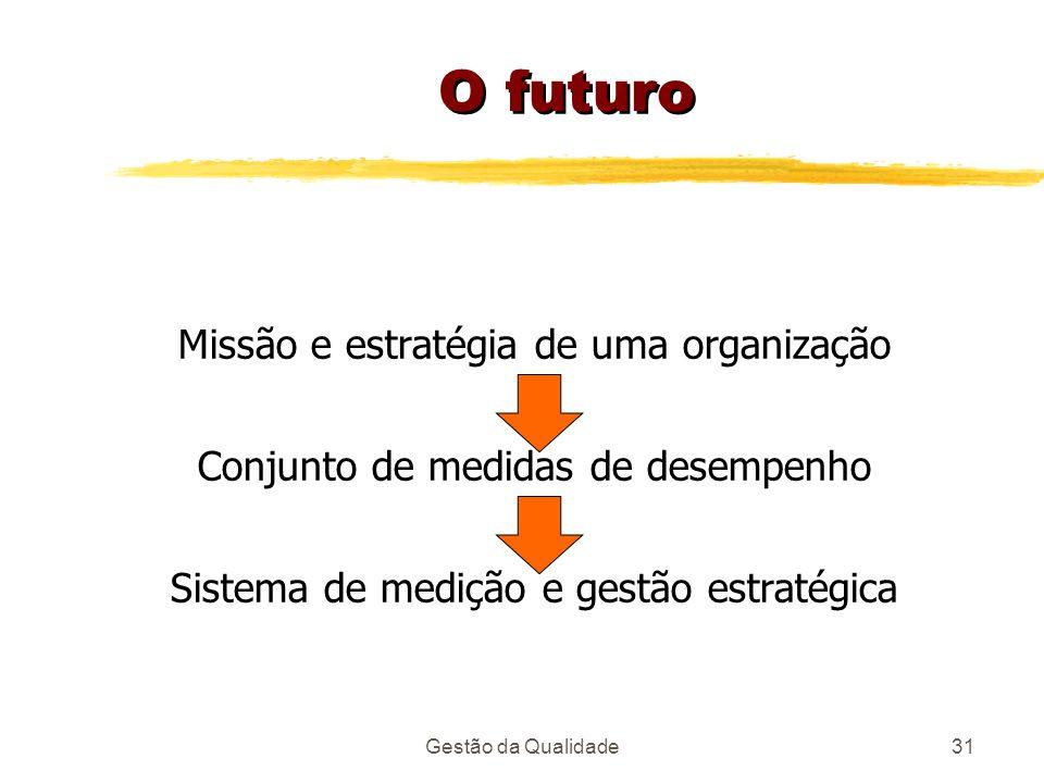 O futuro Missão e estratégia de uma organização