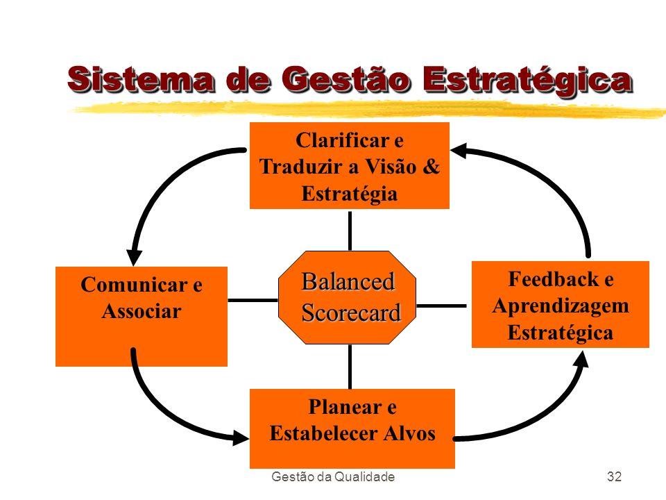 Sistema de Gestão Estratégica